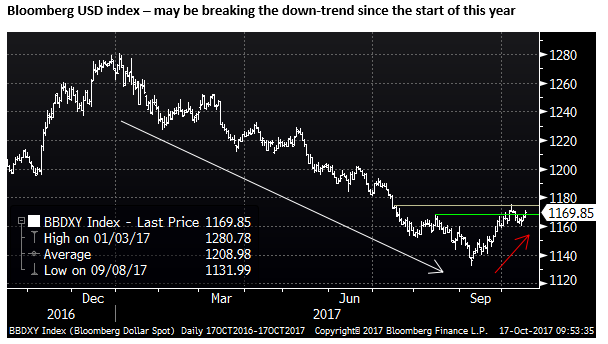 EUR And CAD Need To Square Up Growing Threats