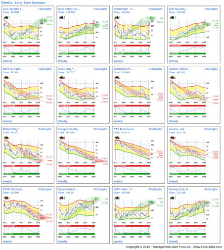 all indexes vs ACWI (iShares MSCI ACWI Index Fund in USD)